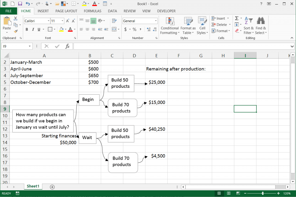 How To Draw A Decision Tree In Excel Decision Tree Tree