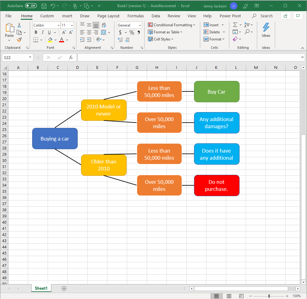 Sample Excel Templates Free Decision Tree Template Excel