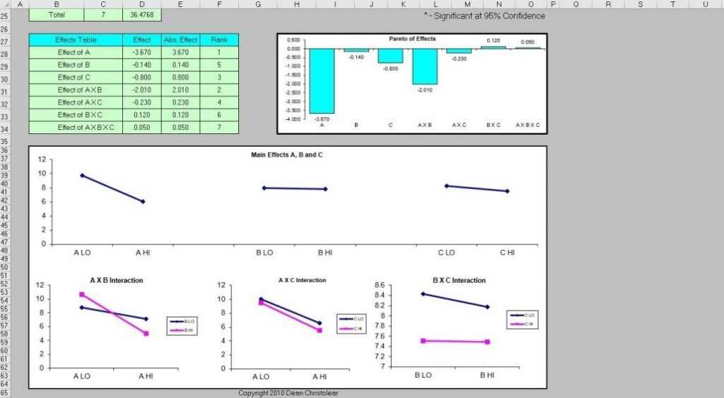 SPC Statistical Process Control Excel Template 3
