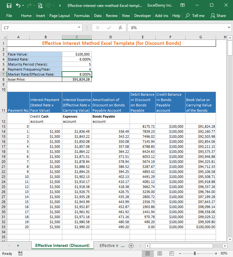 Effective Interest Rate Method Excel Template Free
