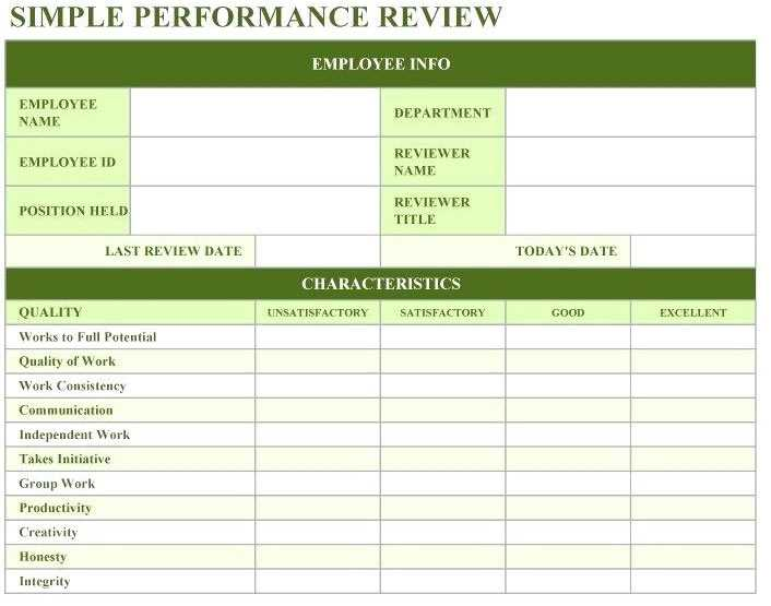 Employee Evaluation Template Excel Accounting124