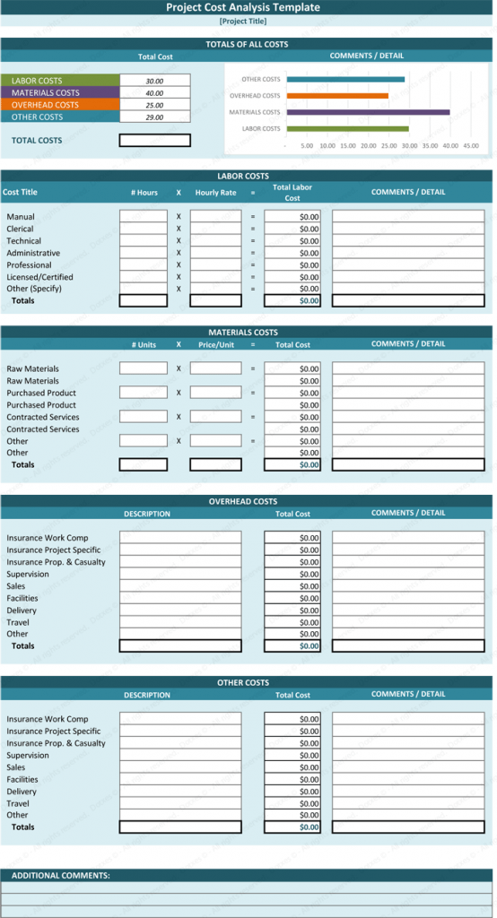 Cost Analysis Template Cost Analysis Tool Spreadsheet
