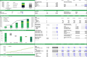 ECommerce Financial Model Template
