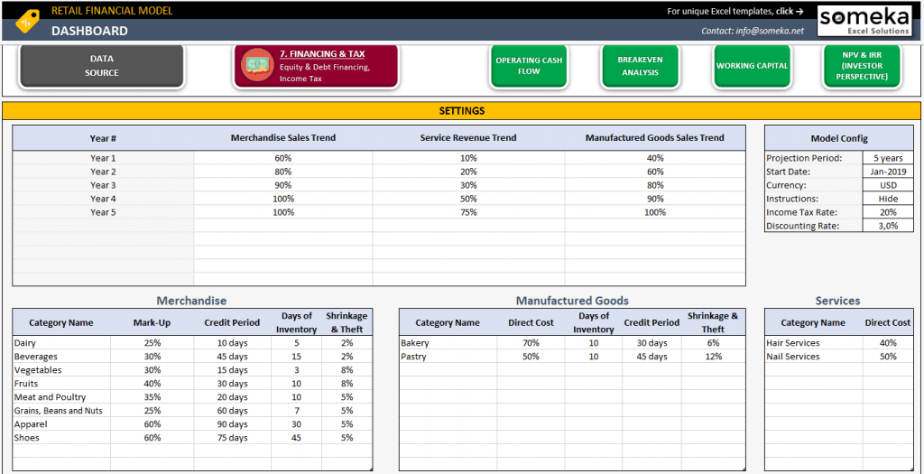Retail Financial Model Excel Template Financial Plan For