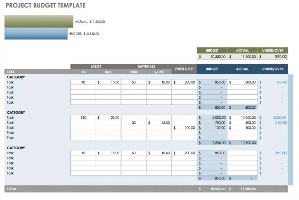 50 Best Free Excel Templates For Small Businesses 2020