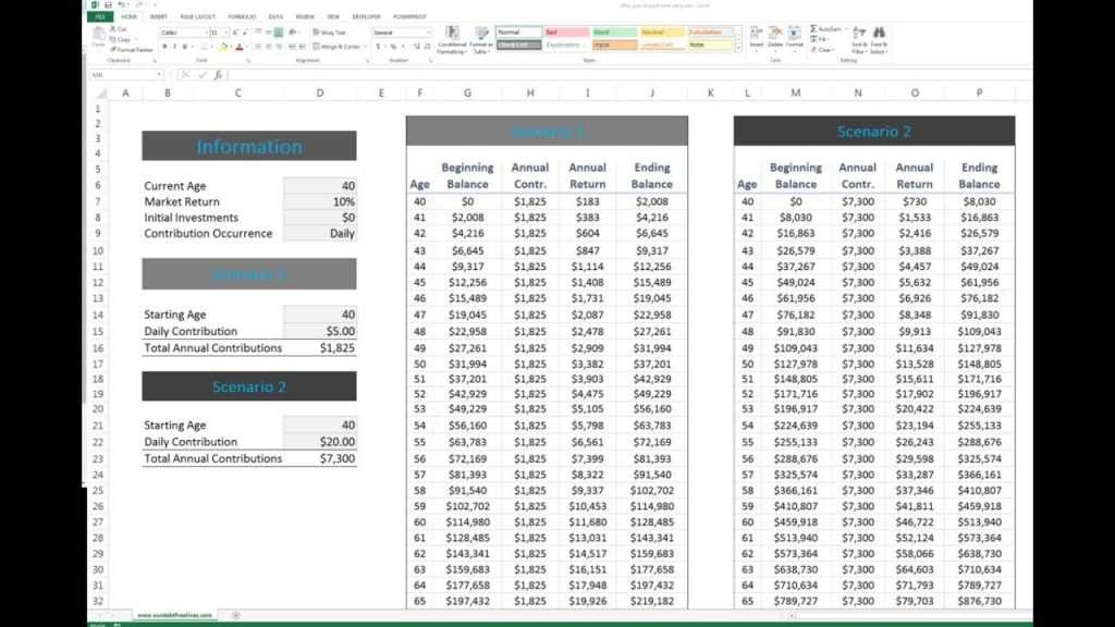 Mutual Fund Calculator Excel Template Why You Should