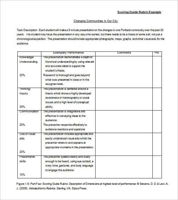 Rubric Template 31 Free Word Excel PDF Format