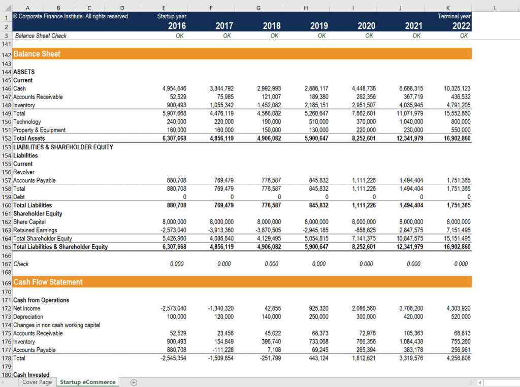 Startup E Commerce Financial Model Excel Template