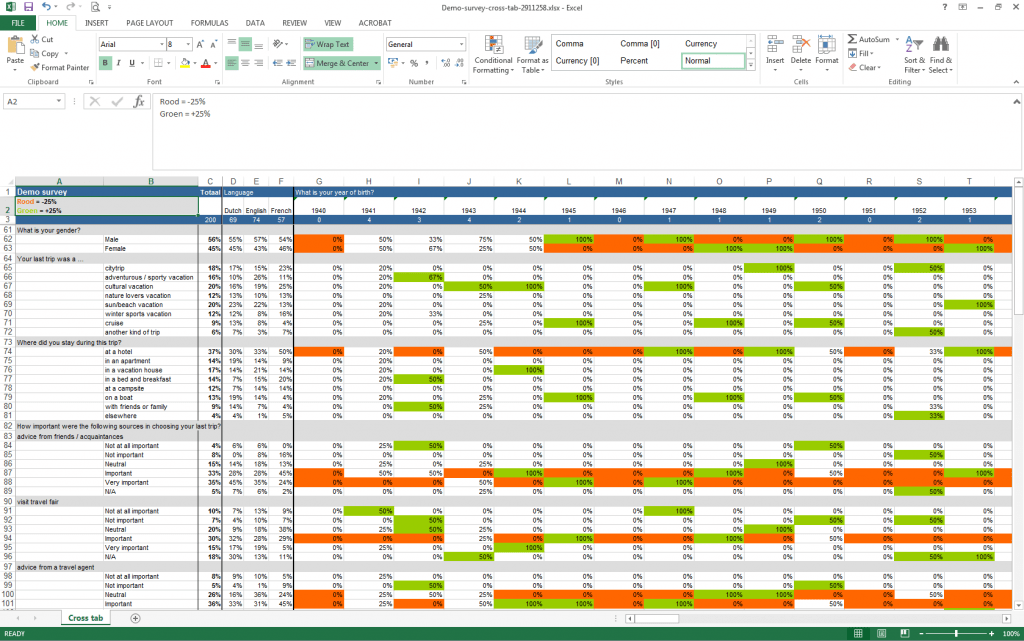 Analyze Your Survey Results In Excel CheckMarket