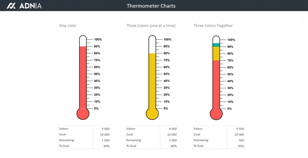 Excel Thermometer Chart Template Adnia Solutions