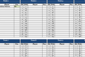 Own Your Fantasy Football Draft With This Epic Excel