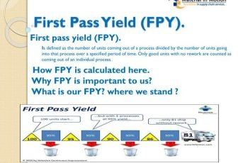 PPT First Pass Yield FPY PowerPoint Presentation