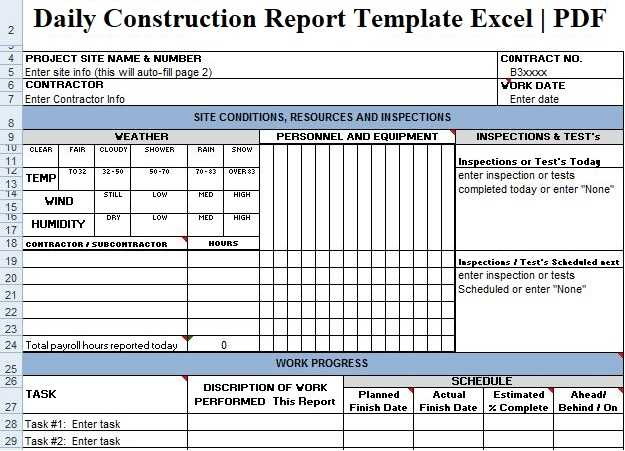 Daily Construction Report Template Excel PDF ExcelTemple