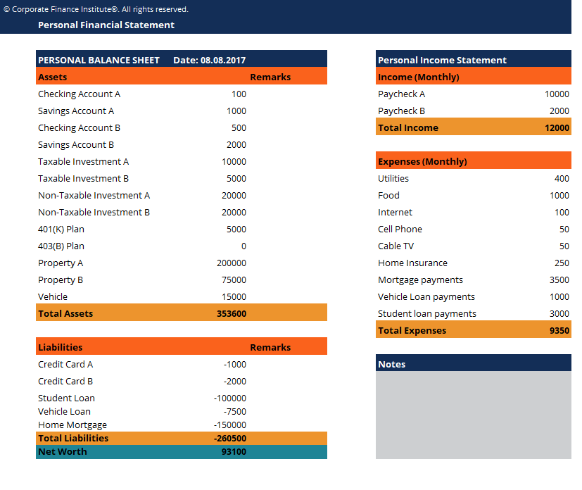 Personal Financial Statement Template Download Free