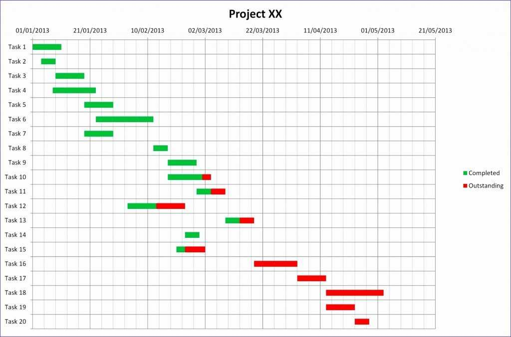 9 Free Gantt Chart Template For Excel 2007 Excel