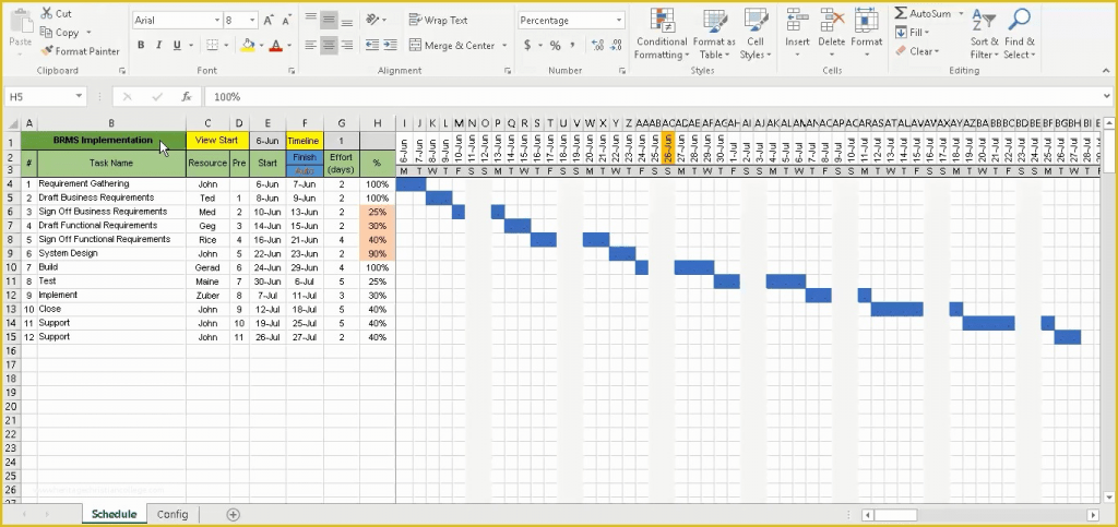 Free Pert Chart Template Excel Of Download Free Excel Pert