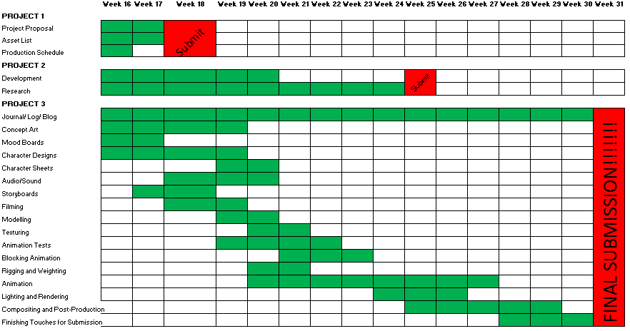 4 Free Production Scheduling Excel Templates Word Excel