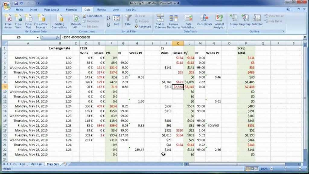 Get Our Sample Of Fundamental Analysis Excel Template For