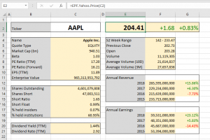 Stock Fundamental Analysis Excel Template Templates