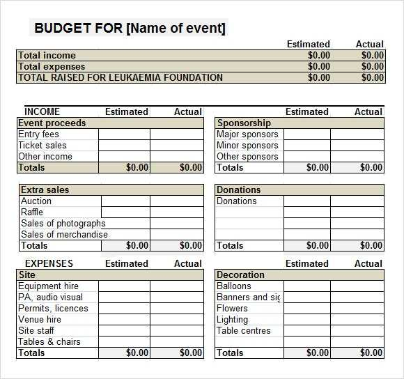 FREE 14 Event Budget Templates In Google Docs Google