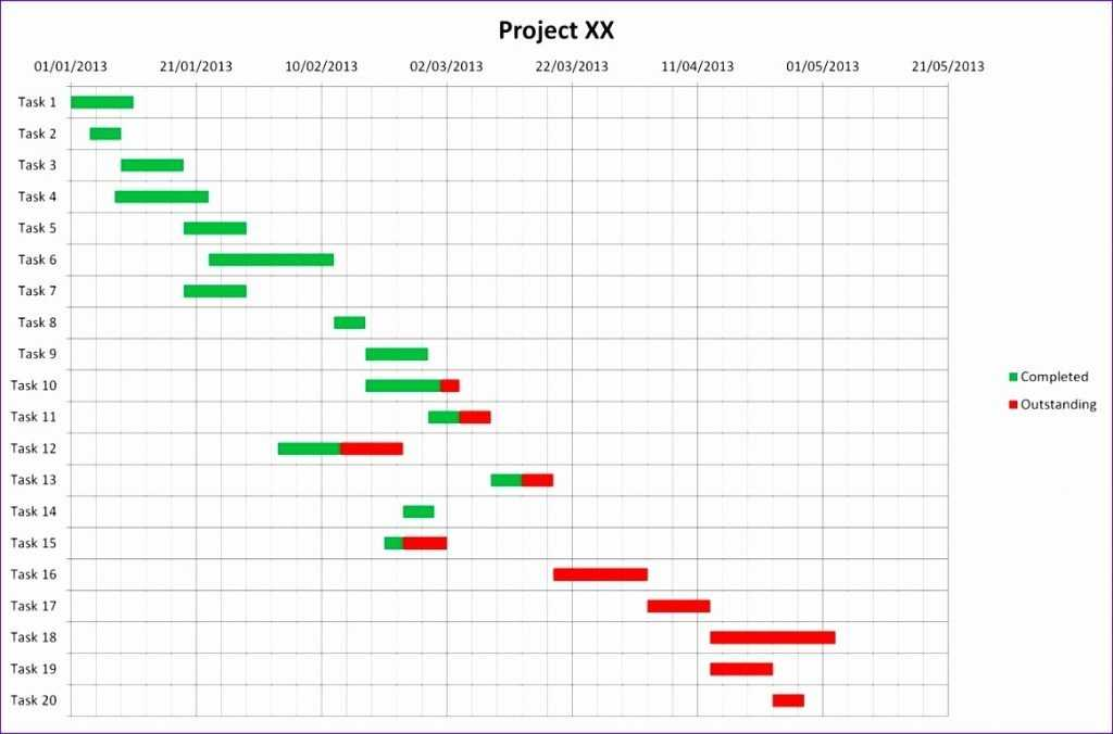 5 Free Excel Gantt Chart Template 2010 Excel Templates