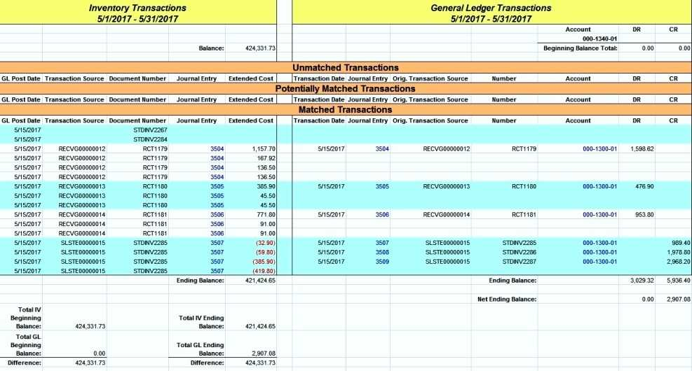 General Ledger Account Reconciliation Template Excel