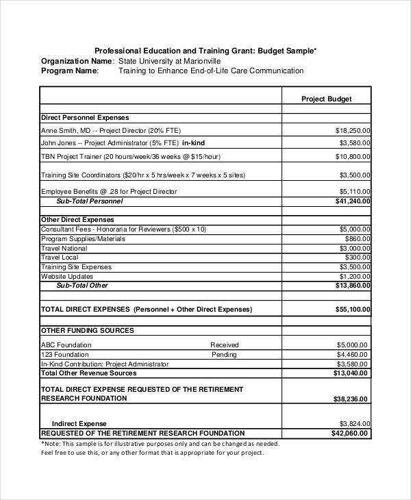 Grant Budget Template 10 Free PDF Word Documents