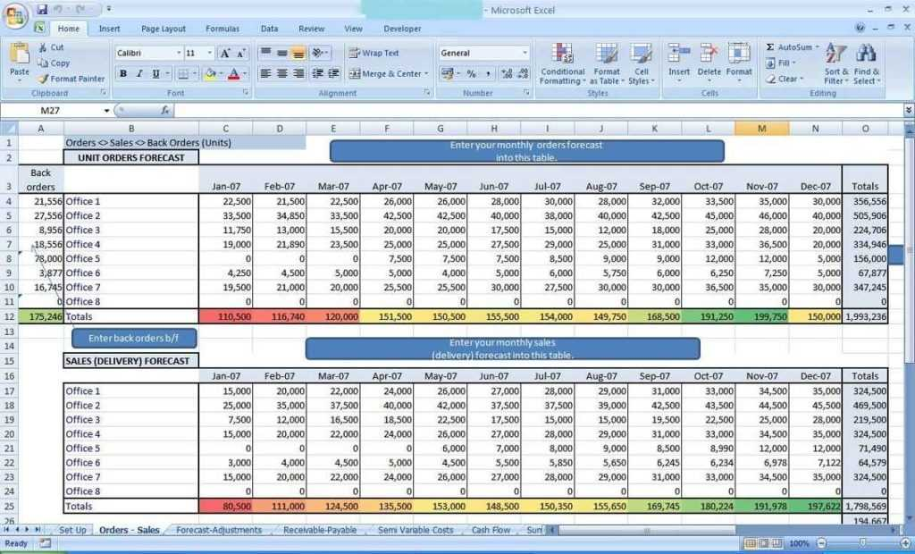 Sales Forecast Spreadsheet Template Excel Db excel