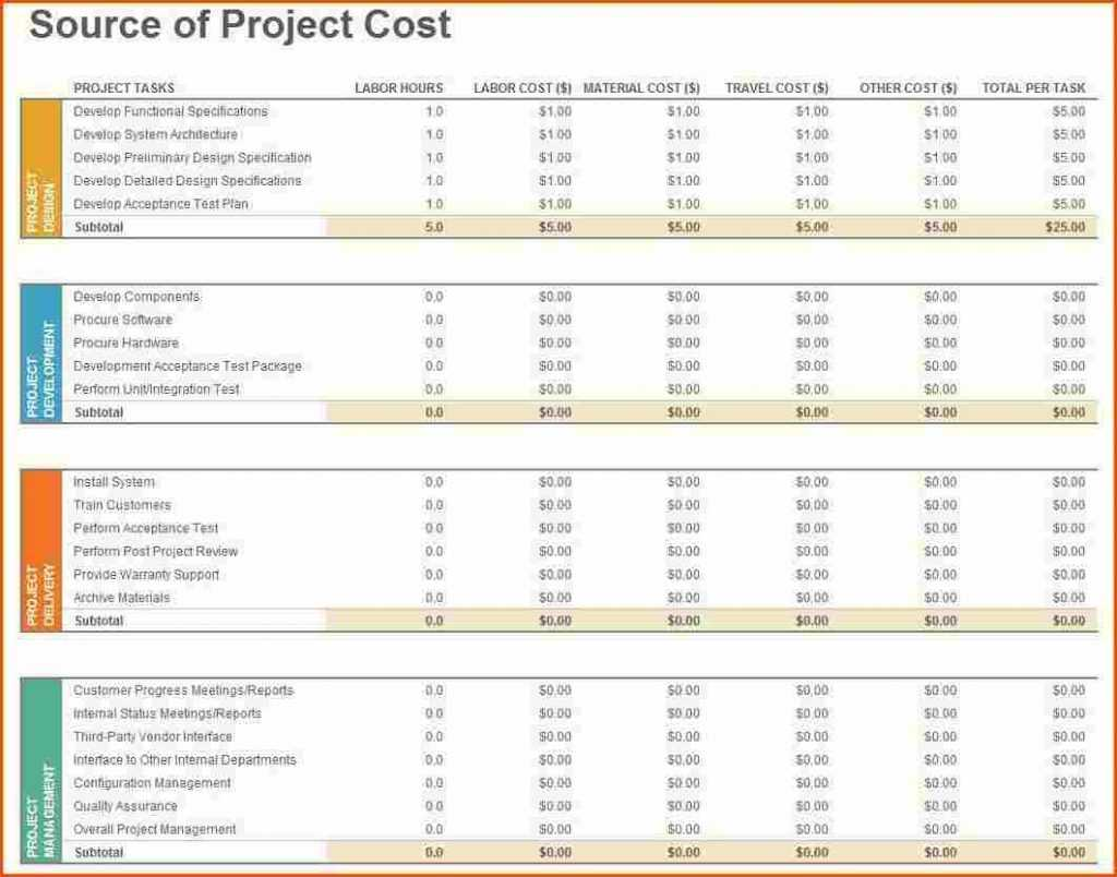 Information Technology Budget Template Excel Paspas