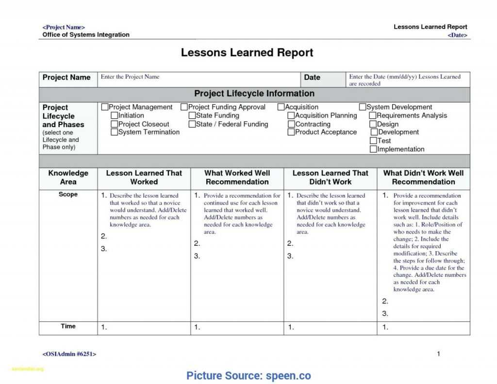 Regular Lessons Learnt Template Excel Template Lessons