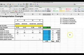 Linear Programming Allocation Example Using MS Excel