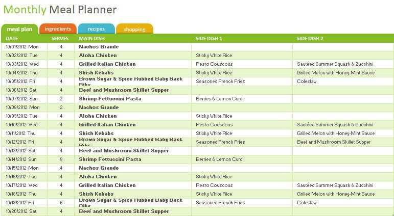 25 Free Weekly Daily Meal Plan Templates for Excel And Word