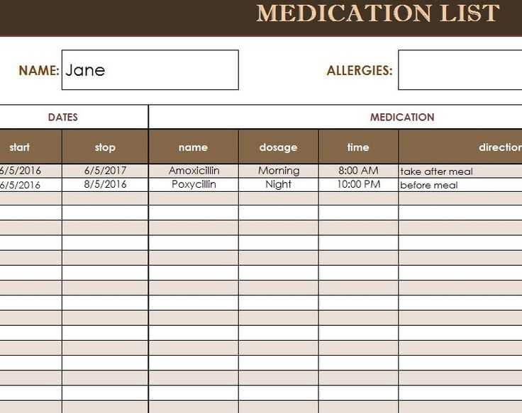 Free Medication Administration Record Template Excel