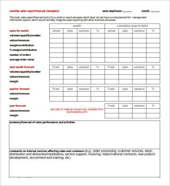 32 Monthly Sales Report Templates Word PDF Google