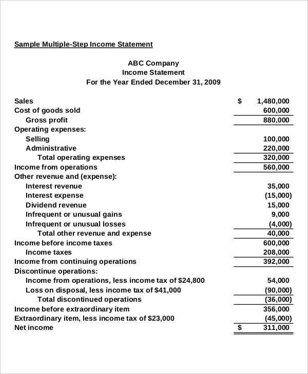 Multi Step Income Statement 14 Free Word PDF Excel