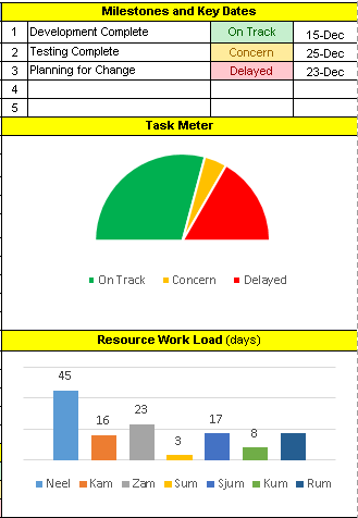 One Page Project Manager Excel Template Download Free