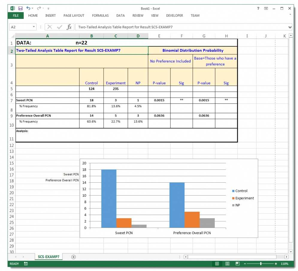Printable Paired Comparison Attribute Analysis Report Sims