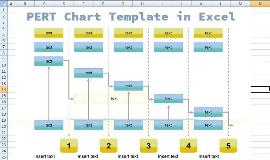 Pert Chart Excel Template For Your Needs