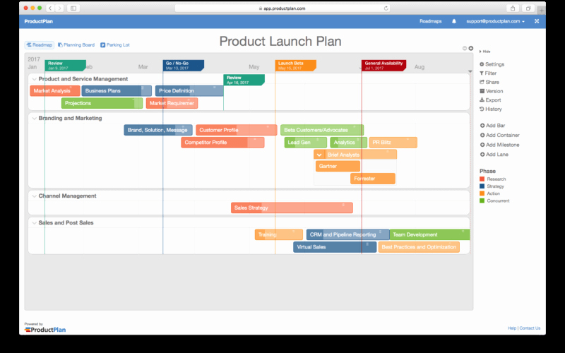 Lovely Product Launch Plan Template Excel Audiopinions