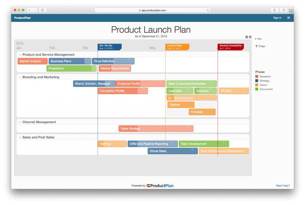 Product Launch Plan Template ProductPlan
