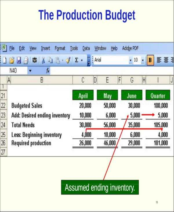 11 Production Budget Templates Word PDF Free