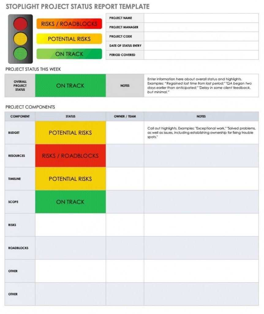 Project Status Report Template Excel Addictionary