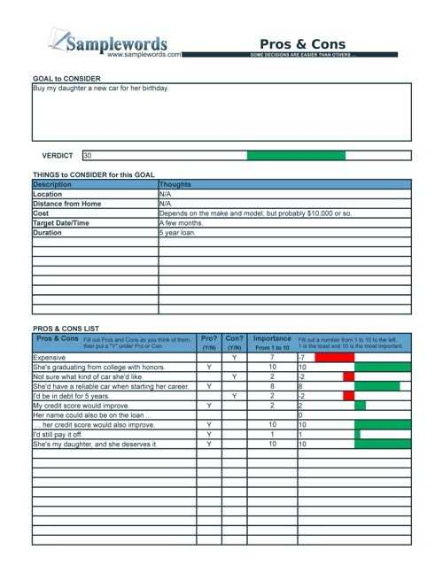Pros And Cons List Checklist In Excel And PDF Format