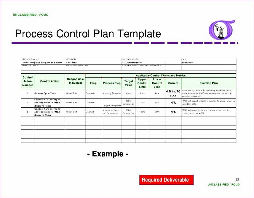 8 Quality Assurance Template Excel Excel Templates