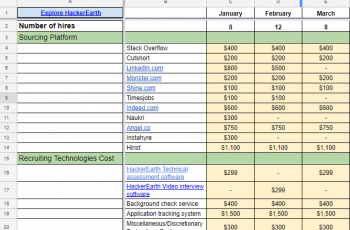 Creating A Detailed Recruiting Budget Template Included