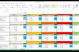 Renaissance Periodization Strength Training Templates