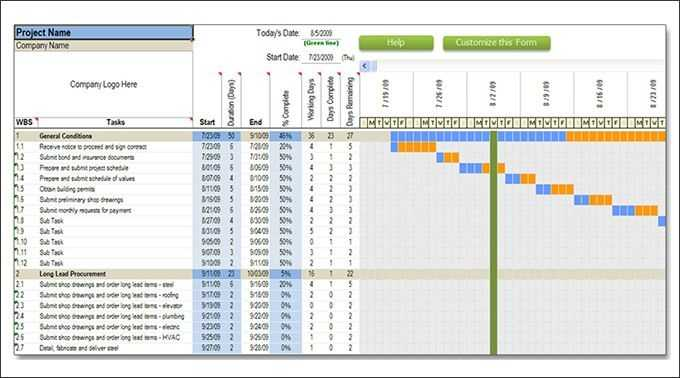 Residential Construction Schedule Template Excel In 2020