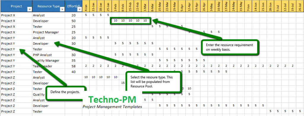 Capacity Planning Template Excel Download Project