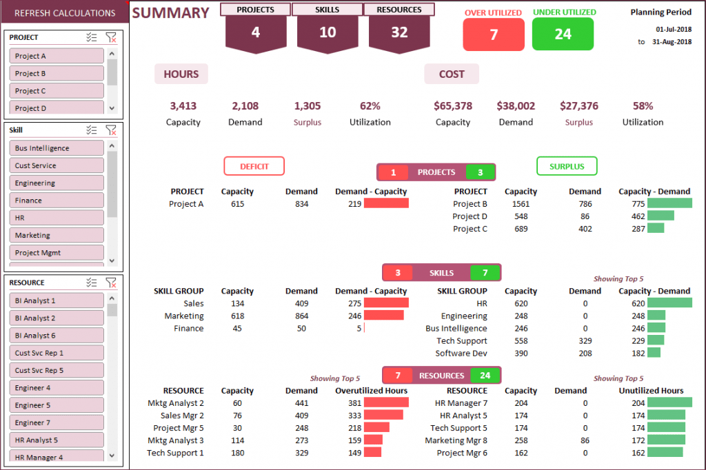 Resource Capacity Planner Excel Capacity Planning Template