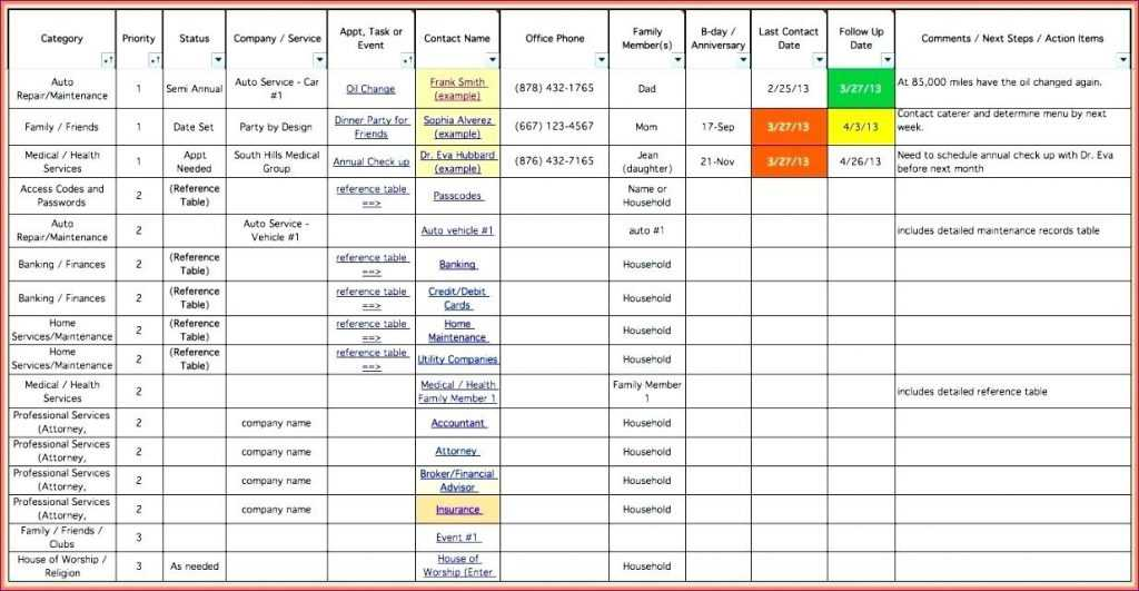 Resource Tracking Spreadsheet With Regard To 018 Template